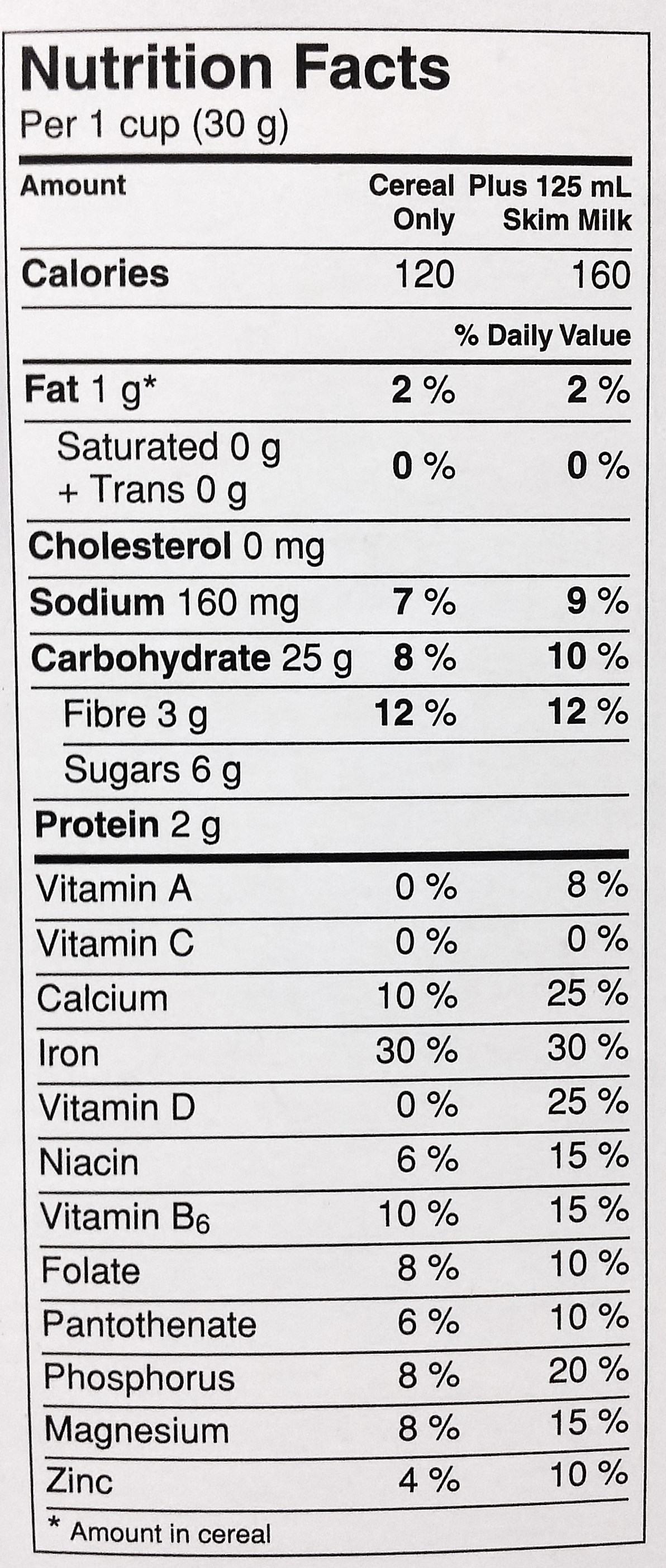 Start from 10 per month Nutrition facts sample – Nutrition Labels Worksheet