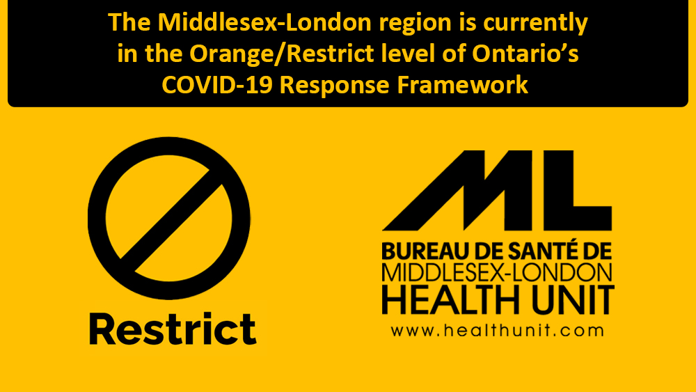 London and Middlesex County are currently in the Orange-Restrict level of Ontario's COVID-19 Response Framework.